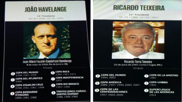 Joao Havelange and Ricardo Teixeira